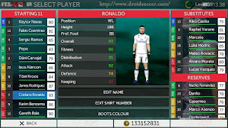 Download FTS Juventus Mod by Hassanellay Apk + Data