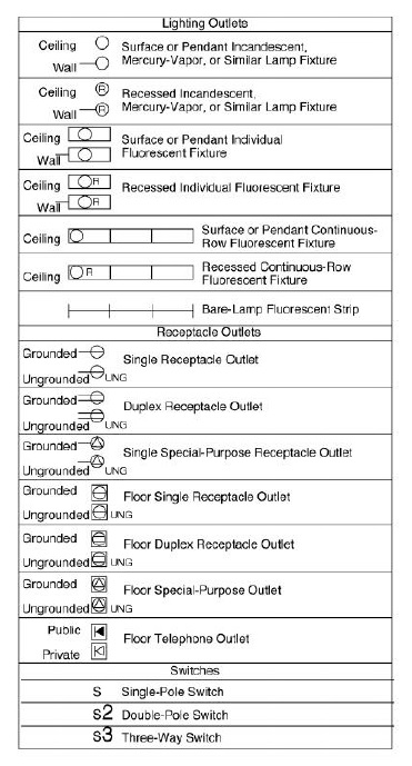 How to Read and Interpret Electrical Shop Drawings Part Two