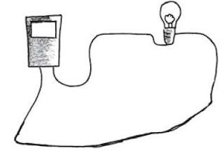 Cara dan Alat Untuk Mengukur Hambatan Listrik (Resistor)