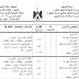 الخطة الفصلية في اللغة العربية للصف الثالث - الفصل الثاني