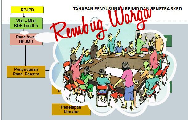Rembug-Warga-ranwal-rpjmd.jpg