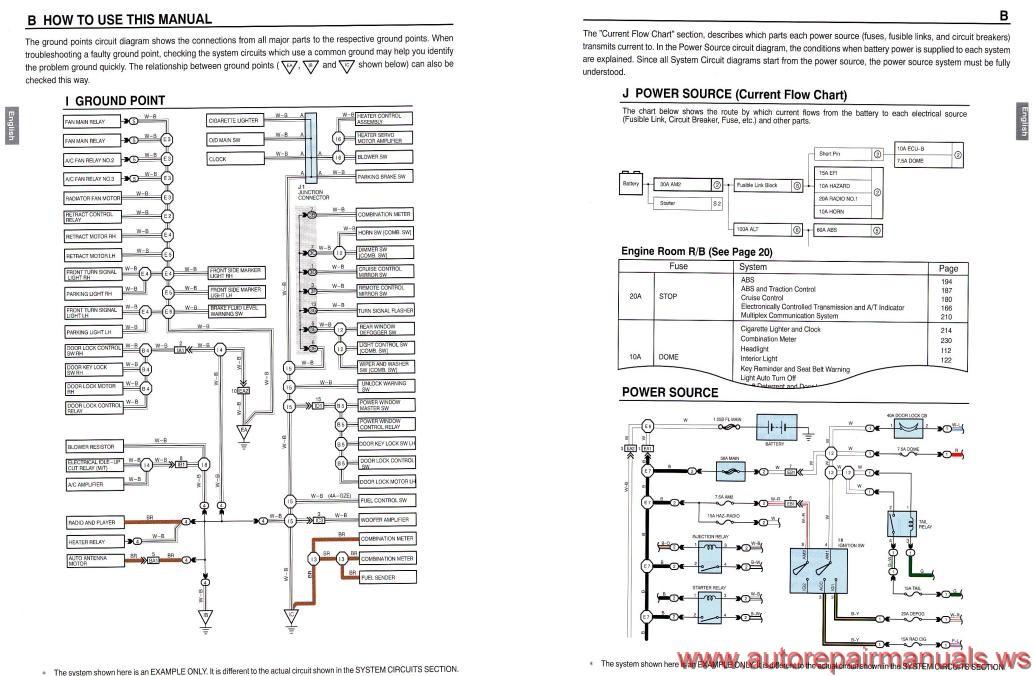 Lexus Is200 Fuse Box Diagram on 2001 Lexus Is300 Radio Wiring Diagram