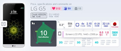 LG G5 Skor AnTuTu Benchmark 133.064