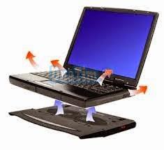 Menjaga Performa komputer agar tetap stabil dan tidak lambat 2