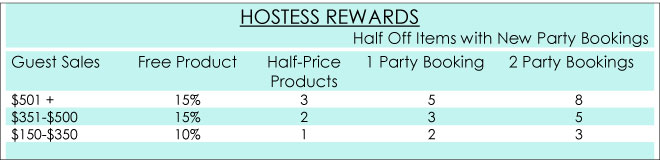 https://2.bp.blogspot.com/-RNNxxwGigb4/V1ly97WsHHI/AAAAAAAAJgM/mM0H06jNUBYnYA82ZdcUNiLsysjsPO0vgCLcB/s1600/HOSTESS-REWARDS-CHART.jpg