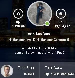 Bisnis Manager100