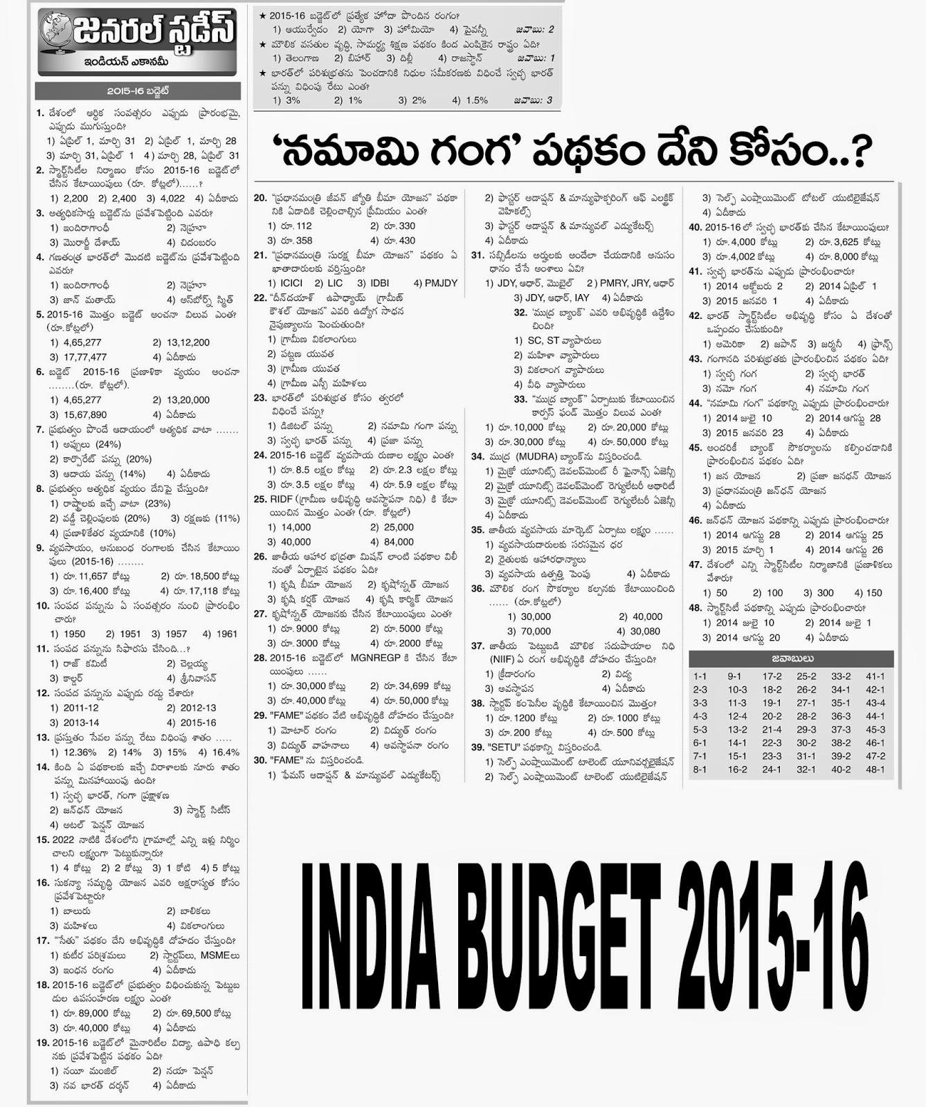 Telugu Current Events
