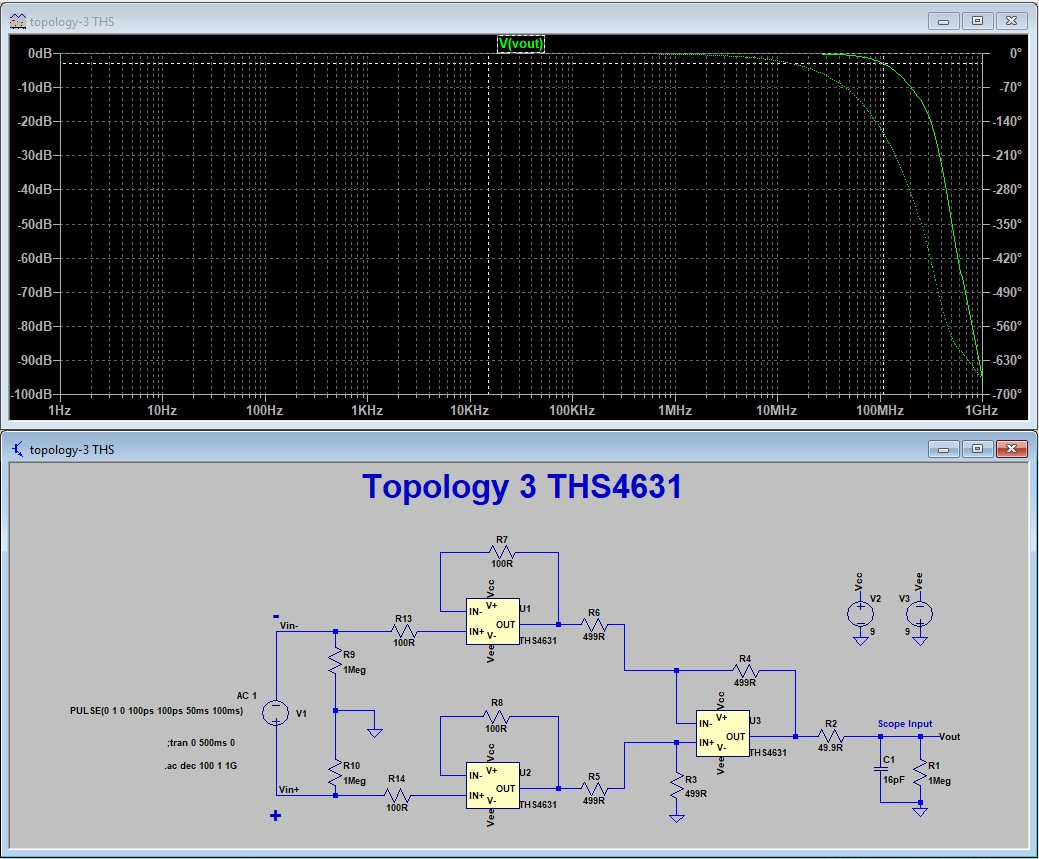 Pauls Diy Electronics Blog Differential Amplifier Probe Make Op Amp Summing From The Bode Plot It Is Immediately Apparent That Although Specified For 325mhz When Operated In Unity Gain Action