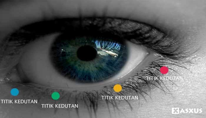 5 Arti Kedutan Mata Kiri Bawah Menurut Islam dan Primbon Jawa