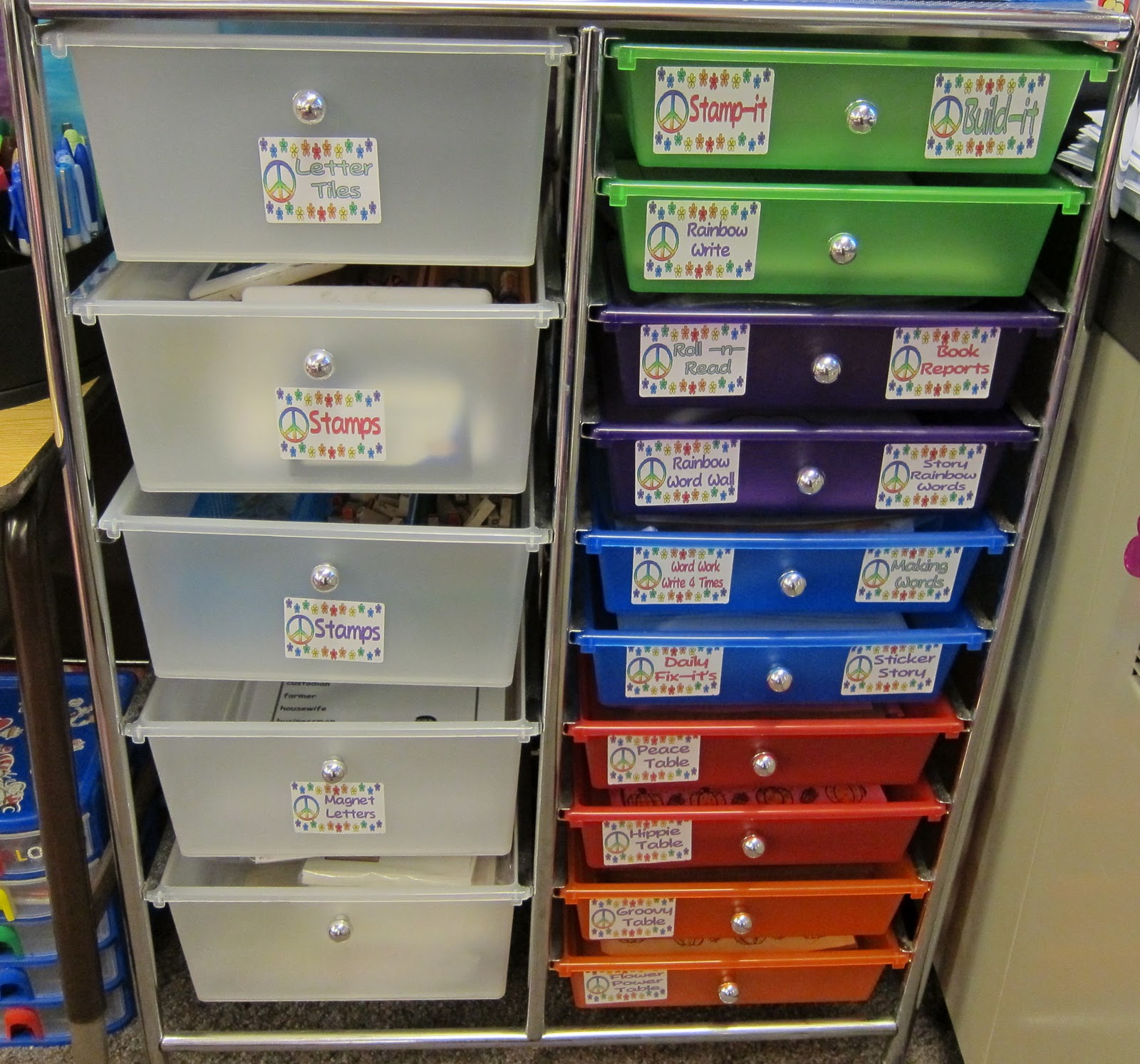 Seusstastic Classroom Inspirations Daily 5 Station