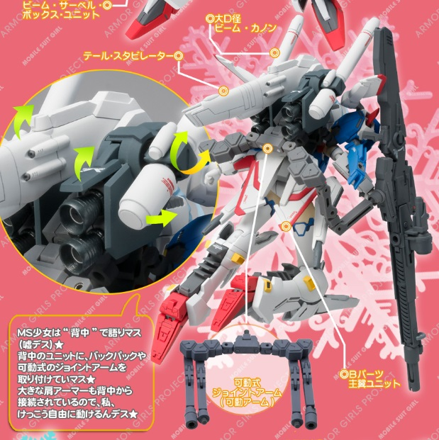 AGP [Armor Girls Project] MS Girl S Gundam - Release Info