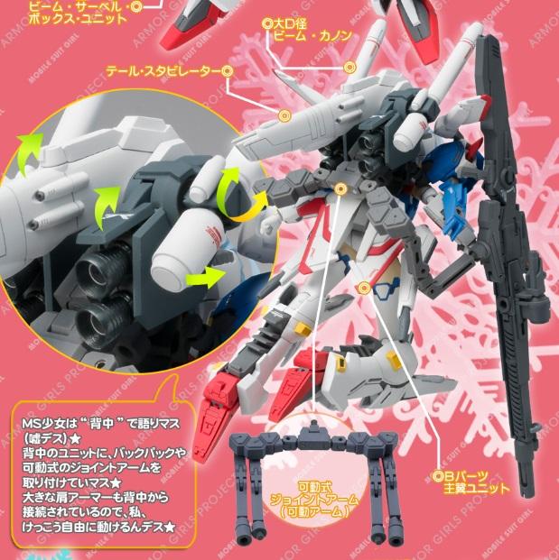 AGP [Armor Girls Project] MS Girl S Gundam - Release Info