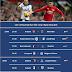 Lịch tường thuật trực tiếp vòng 3 Ngoại hạng Anh trên VTVcab