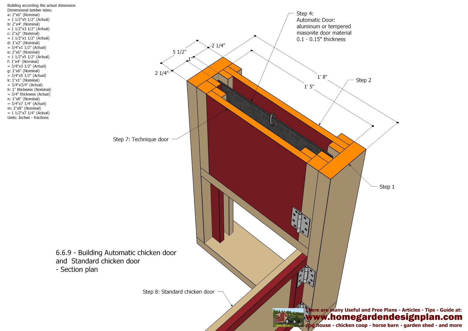 Home garden plans automatic chicken coop door chicken for House construction plan