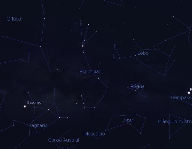 constelação escorpiao - bandeira do Brasil