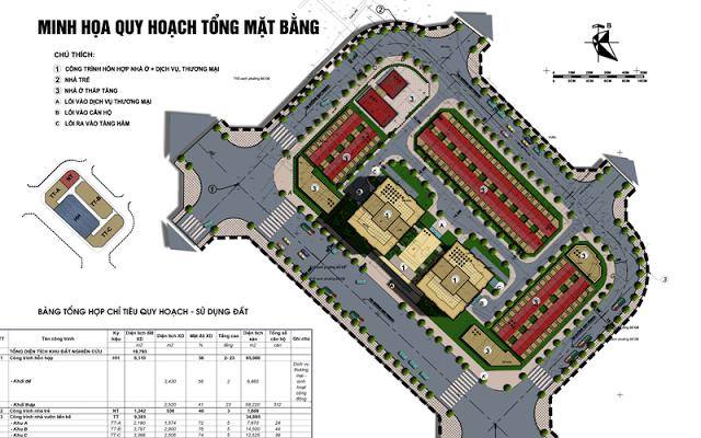 Phối cảnh tổng thể dự án HC Golden City 319 Bồ Đề