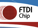Download FTDI D2XX USB Drivers