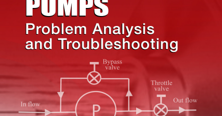 Power Plant Centrifugal Pumps Problem Analysis and Troubleshooting By Maurice L. Adams Jr.