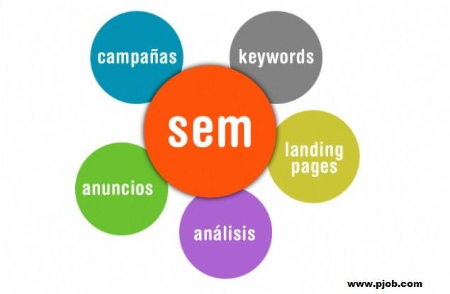 SEO y SEM Posicionamiento Web en Buscadores