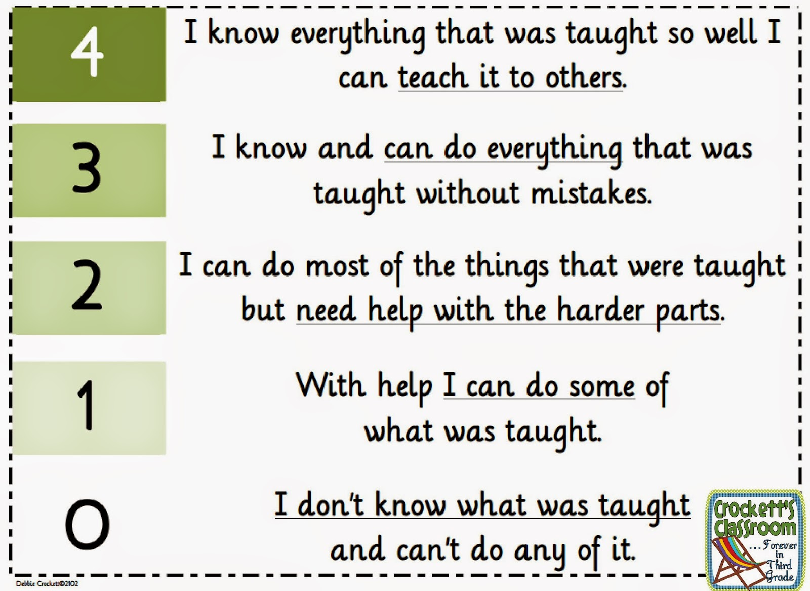 Students need to reflect on their own learning.  This scale is a great way to get them thinking about their level of understanding.