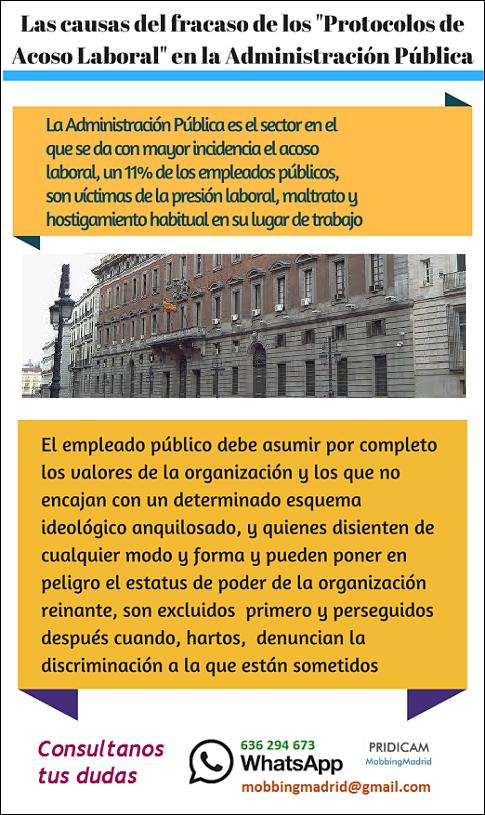 """MobbingMadrid Las causas del fracaso de los """"Protocolos de Acoso Laboral"""" en la Administración Pública"""