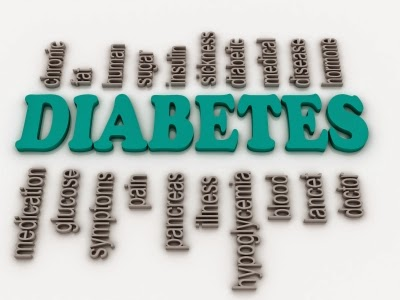 Diabetes Complications in Hindi