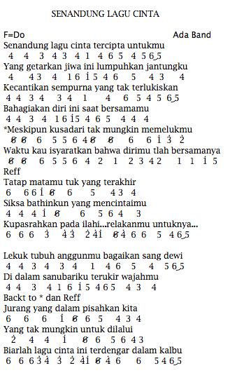 Not Angka Pianika Lagu Ada Band Senandung Lagu Cinta