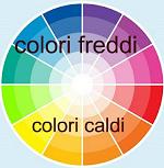 ciao bambini: colori caldi e colori freddi