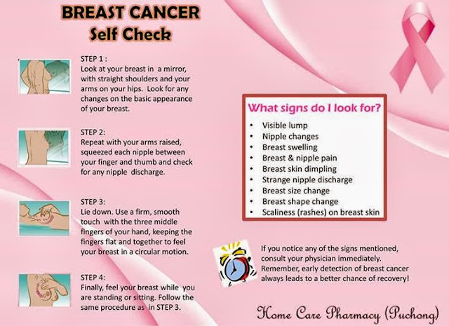 checking for breast cancer jpg 1200x900