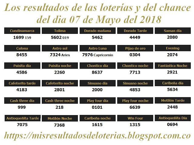 Resultados de las loterías de Colombia | Ganar chance | Los resultados de las loterías y del chance del dia 07 de Mayo del 2018