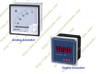 types of ammeter