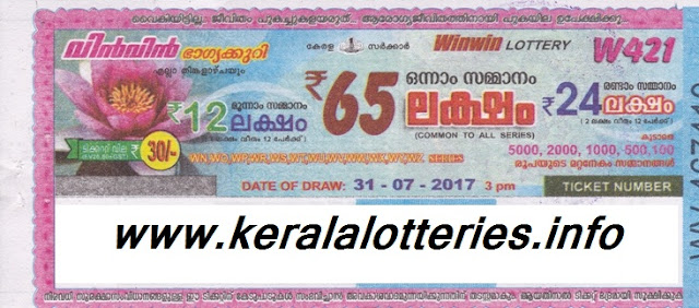 Win Win Lottery (W-421) draw on July 31, 2017