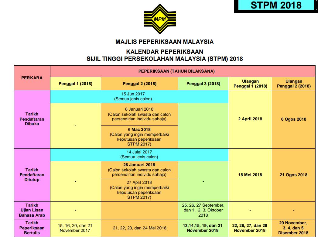Jadual Waktu Peperiksaan Stpm 2018 Pendidikan Malaysia