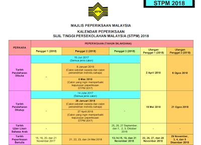 Jadual Waktu Peperiksaan STPM 2018