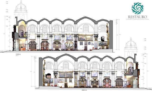 Restauro sac_Templo de Belén-Cusco_JRC 3D Reconstructor_CAD drawings with high-res orthophoto