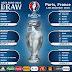 Analisa Kekuatan Tim Prancis Di Piala Eropa 2016:  Kuat di Tengah, Lemah di Belakang
