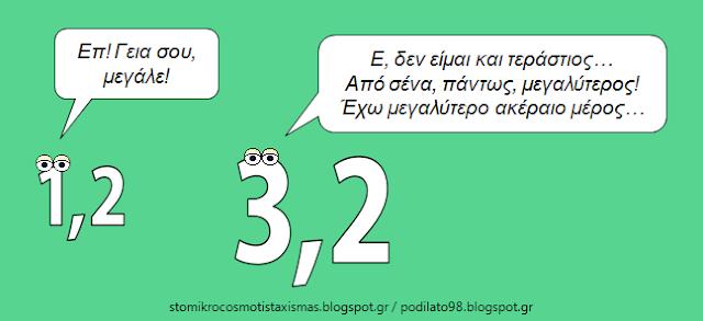 http://podilato98.blogspot.gr/2011/10/diagonismoi-sti-xora-dekadikon.html