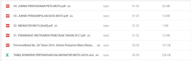 Drive Google, Materi lengkap workshop LPMP Banten 2017