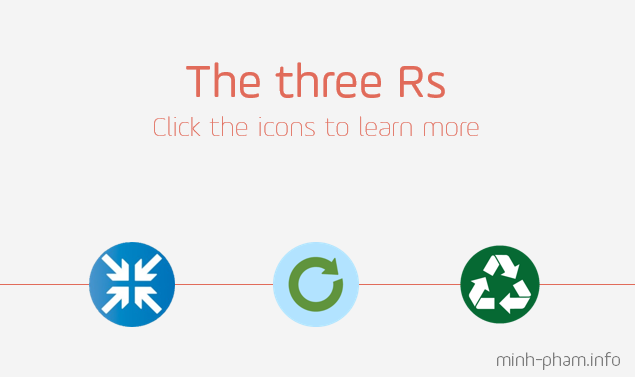The three Rs - Powerpoint Tabs