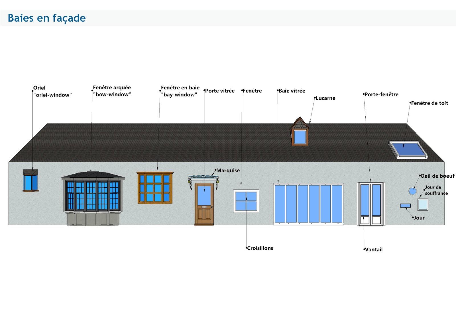 Arsa live un petit lexique des fa ades en architecture for Fenetre jour de souffrance