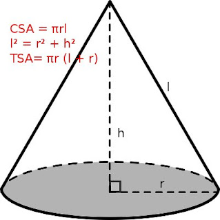 CBSE Class 9 - Maths - Surface Areas and Volumes - NCERT Ex 13.3 (#cbsenotes)