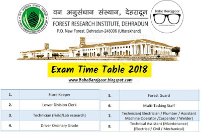 FRI (Forest Research Institute) Dehradun Written Examination Time‐Table 2018 and Total Posts