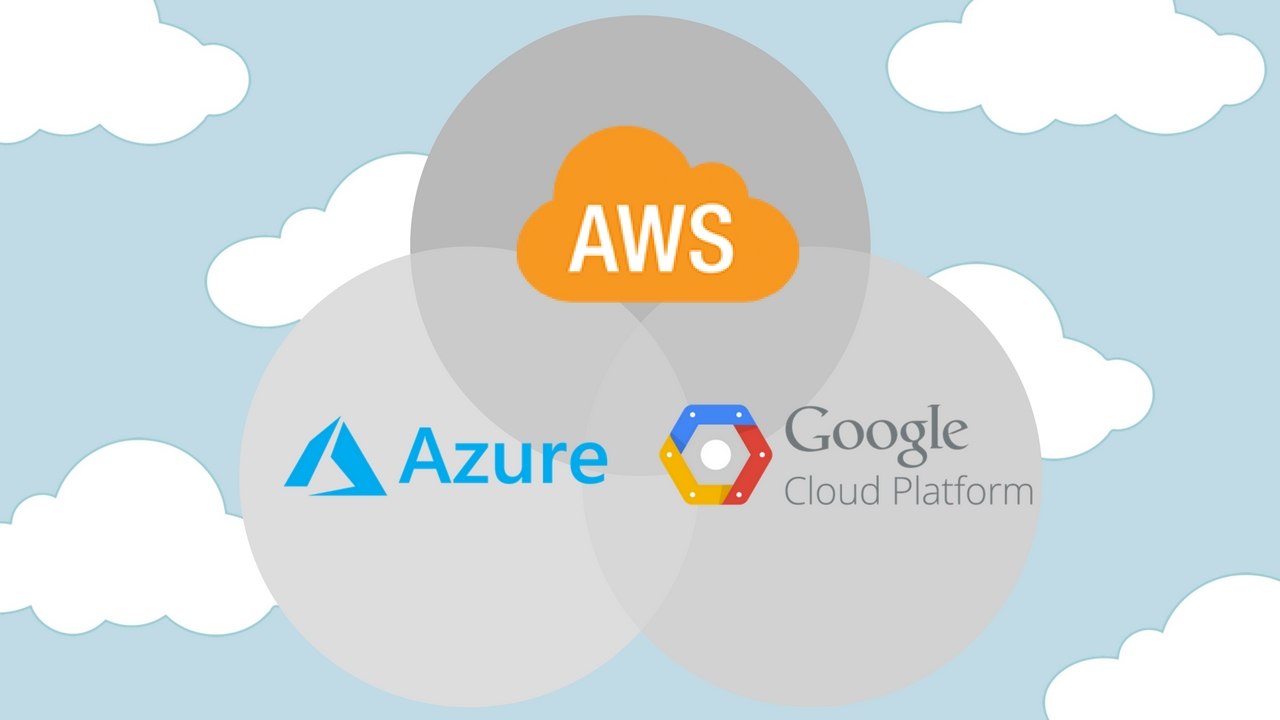 amazon web services training and certification  aws vs azure  u2013 choose the best cloud career