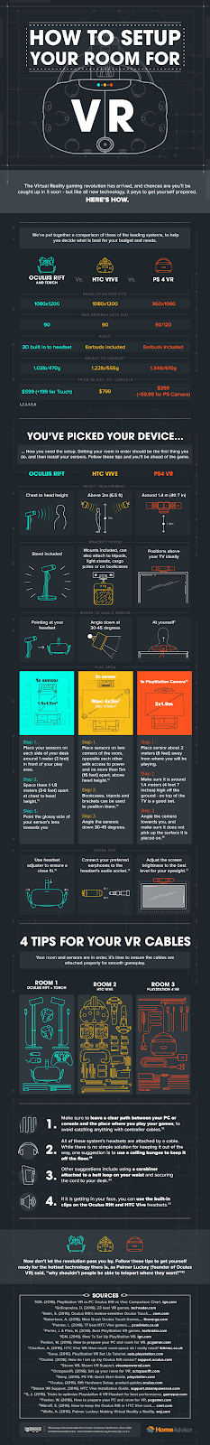 650px How to setup your room for VR