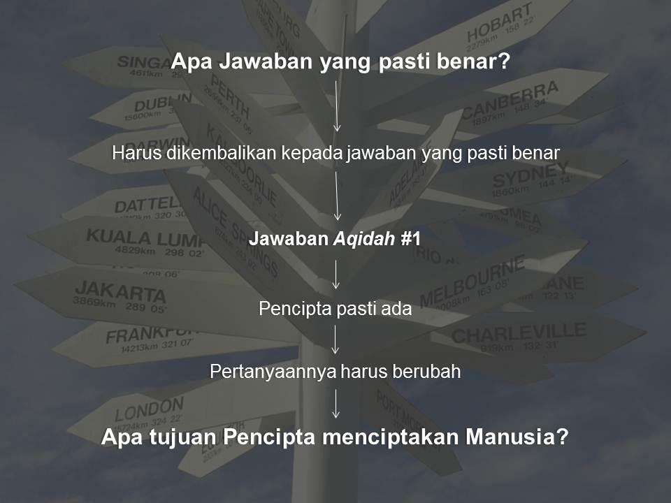 tujuan hidup manusia menurut Islam