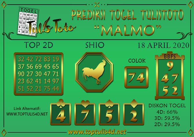 Prediksi Togel MALMO TULISTOTO 18 APRIL 2020