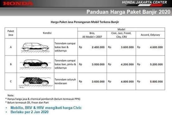 Daftar Harga Perbaikan Mobil Karena Banjir Untuk Mobil Honda