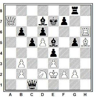 Posición de la partida de ajedrez Subien - Nings (Vilna, 1973)