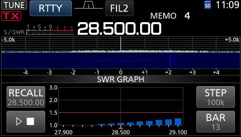 GM4FVM's radio world: Icom IC-7300 review