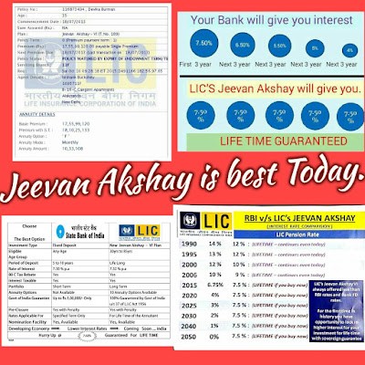 LIC Pension Plans - Jeevan Akshay VI Table No 189